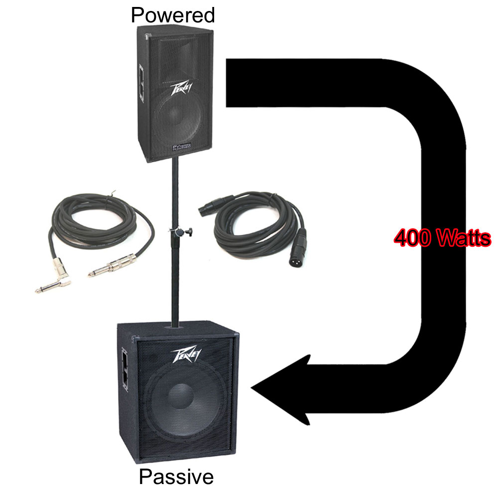 how to connect diretional subwoofer cables
